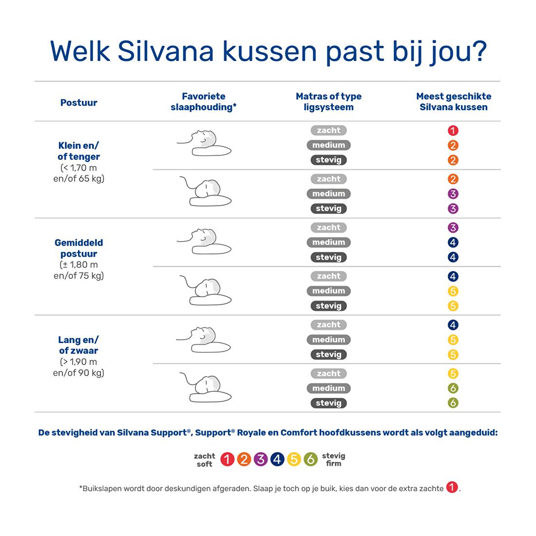 Silvana Support Royale kussenkiezer