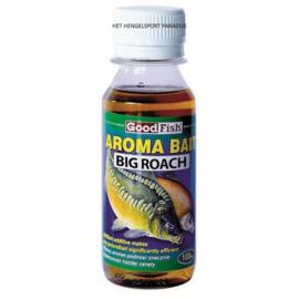 Aroma's  Zeven Verschillende Smaken