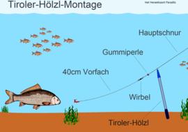 Tiroler Hölzl Grondlood 25gr.  2 stuks