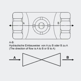"""2-weg kogelkraan 1 """" (25mm) Zone Valve DQ225"""