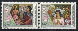 Monaco , michel 1882/83 , xx
