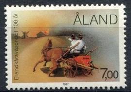 Aland, michel 23, xx