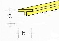 AE7748-55  Messing Half T-Profiel  1,5 x 1,0MM  (3 x 33 cm)