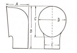 Luchter Type D1  010 040