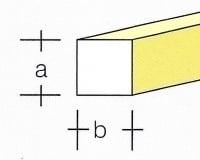 AE7743-04 Messing Vierkant  1,0MM  (1 Meter)