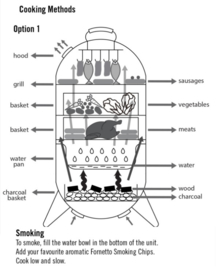 Fornetto Smoker - Razzo 18'' Rood