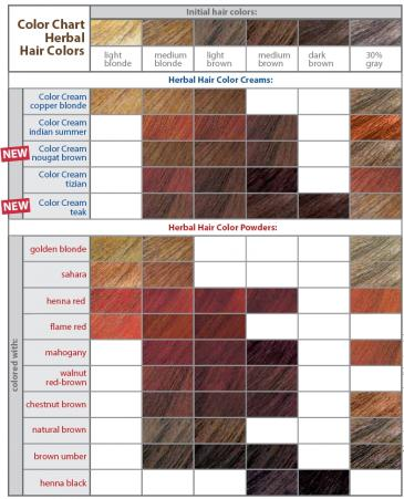 hair20colour20chart.jpg
