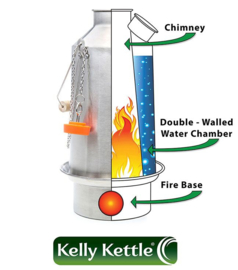 Kelly Kettle® RVS Small `Trekker` (0.57 Ltr )