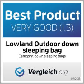 LOWLAND OUTDOOR® ULTRA COMPACT BLANKET - 445G - 210 CM +8°C