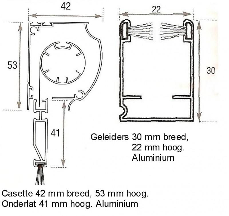 Product specificatie: Rolhor dé Luxe