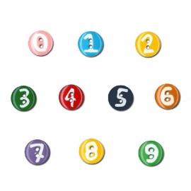 Cijfer knoop 9