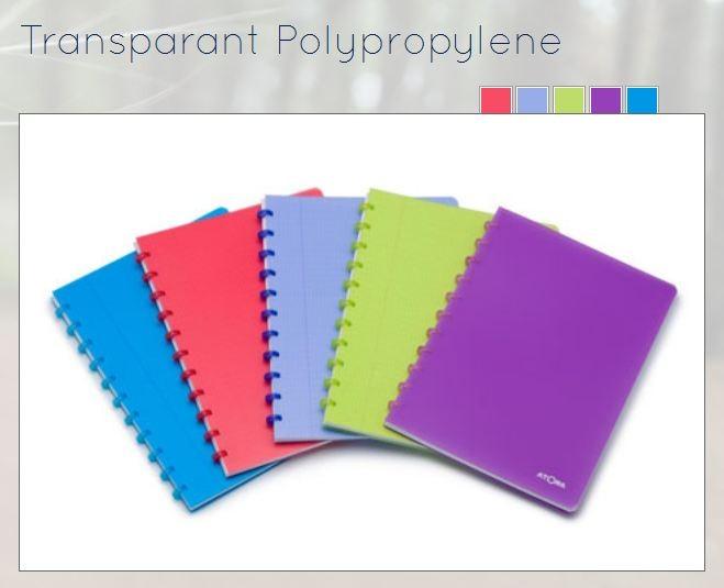 Trendy Polypropylene