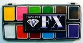 Palet Essential klein 12x 6 gram FSM12RS