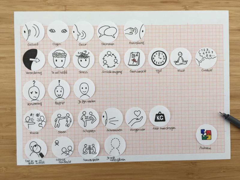 Ontwerpfase autisme symbolen