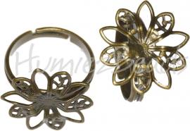 00383 Vingerring Antiek brons Ringmaat 17mm~18mm; setting 18mm 1 stuks