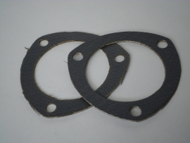 Driehoekpakking ( headers)
