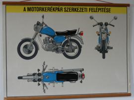 Schoolkaart Motorfiets