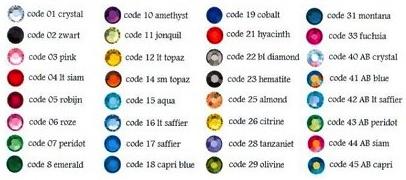 hotfix kleurenkaart hotfixsteentjes.jpg