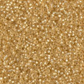 15-0003F Matte S/L Gold (per 5 gram)