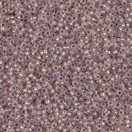 15-0198 Copper Lined Opal (per 5 gram)