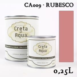 Krijtverf Creta et Aqua Rubesco