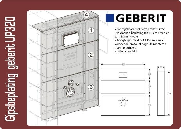 Geberit gipskarton beplating voor toiletruimte tot 130cm breed