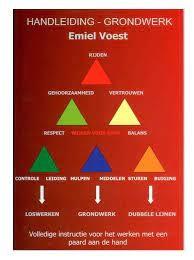 grondwerken (Emiel Voest)