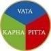 1 ltr. Ayurvedische Massage Olie (set van 3 ) kapha , pitta, vata