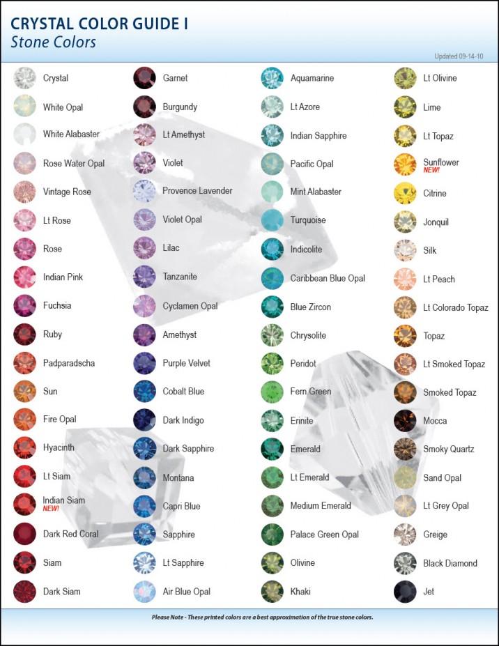 Kleuren Stenen