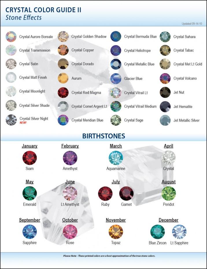 Kleuren Stenen Effecten/Geboorte