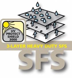 Draagtas tuinmeubelkussens `Premium` 125 x 50 x 32 cm. SFS-3 lagen constructie, ademend.