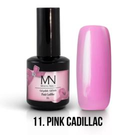 11 pink cadillac 12ml