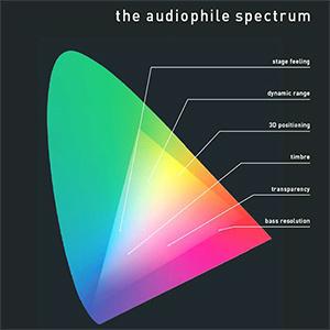 The Audiophile Spectrum 180g Test LP