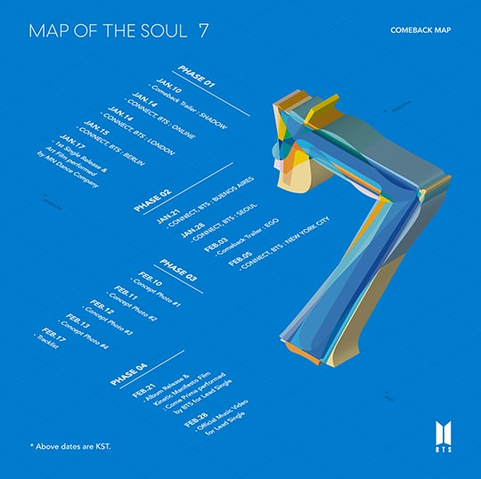 Bts Map Of The Soul 7 CD