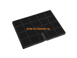 508-900758  Itho/Novy - Koolstoffilter Cylico