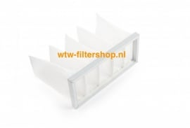 Inventum Ecolution combi 50L - filter S1011771 - Art.nr. 601362