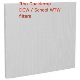 Itho DCW filters