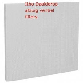 Itho afzuigventiel filters