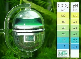 Dennerle CO2-langetermijntest Correct + pH   (zonder doos)