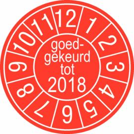 Artikelnummer VA-4400.18GG sticker vervaldagaanduiding afm. Ø 2cm per vel (10 stk op vel)