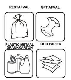 Set van 4 stickers voor het afvalscheiden