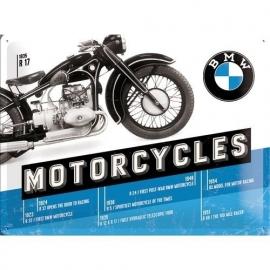 Tin Signs BMW Timeline