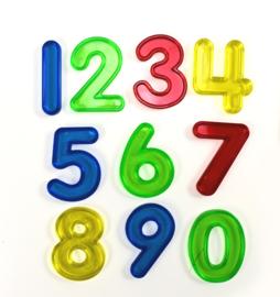 Doorzichtige Cijfers