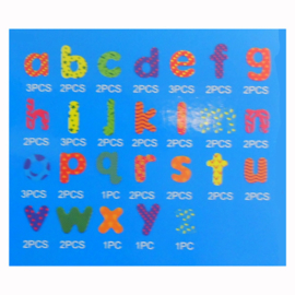 Magneet Letters