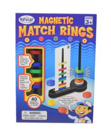 Magnetische Volgorde