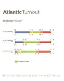 Bucas Atlantic Turnout, 200 gram, BIG Neck