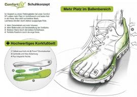 Meindl Tauern Comfort fit extra brede wandelschoen