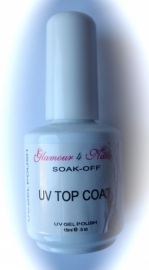 G4N, gellak top coat