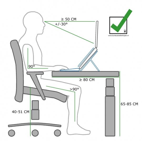 geniet van uw ergonomische werkplek met de juiste richtlijnen