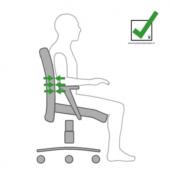 zitinstructie bureaustoel : Lendesteun instellen :  stap 2